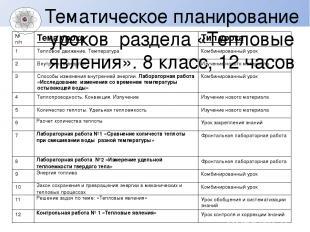 Тематическое планирование уроков раздела «Тепловые явления». 8 класс, 12 часов №