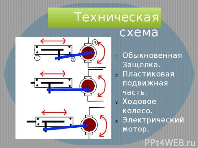 Техническая схема Обыкновенная Защелка. Пластиковая подвижная часть. Ходовое колесо. Электрический мотор.