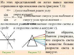 постоянная равная отношению скорости света в среде Из этих представлений он легк