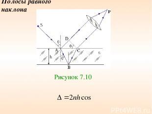 Полосы равного наклона Рисунок 7.10