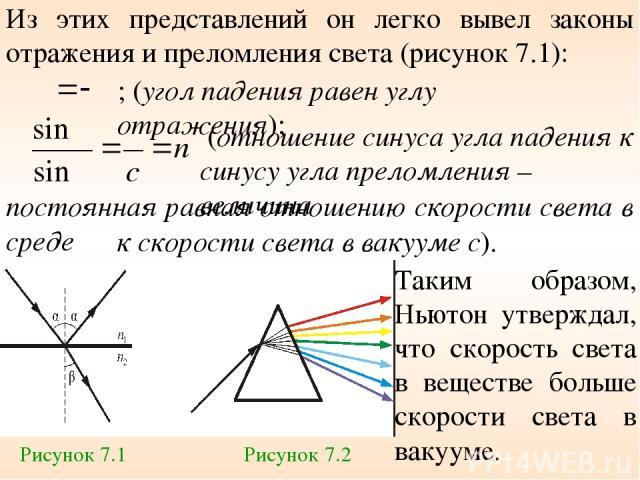 постоянная равная отношению скорости света в среде Из этих представлений он легко вывел законы отражения и преломления света (рисунок 7.1): ; (угол падения равен углу отражения); (отношение синуса угла падения к синусу угла преломления – величина к …