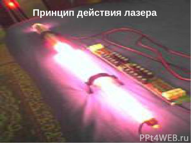 Принцип действия лазера