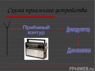 Схема приемного устройства