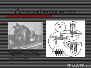 Схема радиоприемника Радиоприемник А.С.Попова хранится в Центральном музее связи