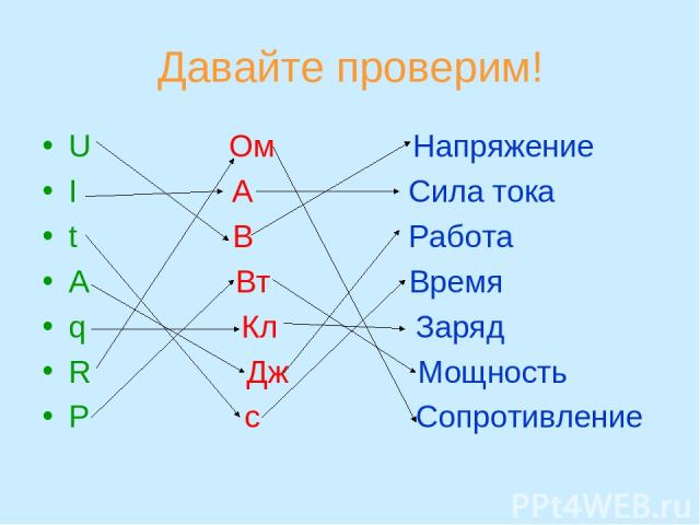 Давайте проверим! U Ом Напряжение I А Сила тока t В Работа A Вт Время q Кл Заряд R Дж Мощность P с Сопротивление
