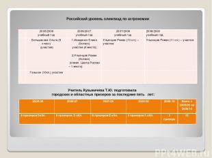 Российский уровень олимпиад по астрономии Учитель Кузьмичева Т.Ю. подготовила го