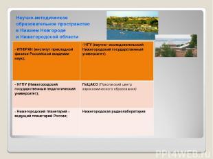 Научно-методическое образовательное пространство в Нижнем Новгороде и Нижегородс