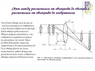 Связь между расстоянием от объектива до объекта и расстоянием от объектива до из