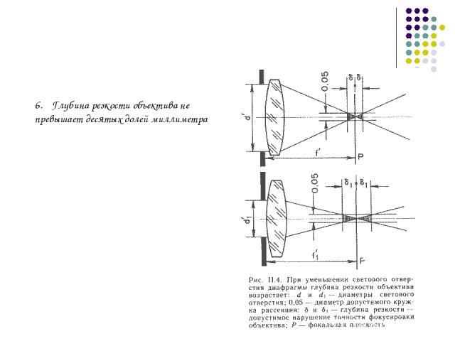 Глубина резкости объектива не превышает десятых долей миллиметра