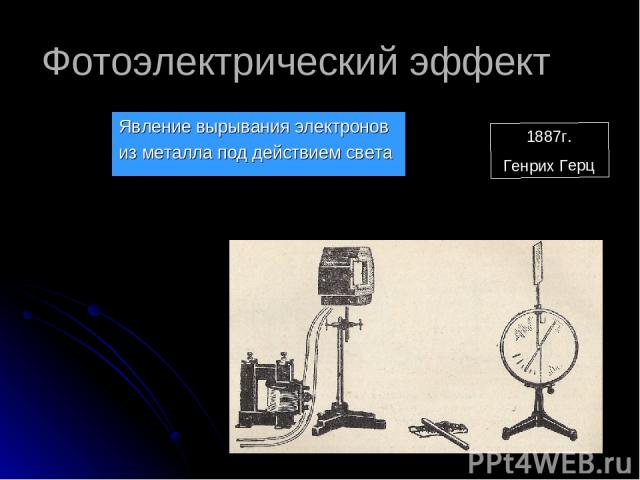 Фотоэлектрический эффект Явление вырывания электронов из металла под действием света 1887г. Генрих Герц