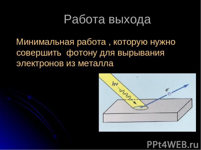 Работа выхода Минимальная работа , которую нужно совершить фотону для вырывания электронов из металла