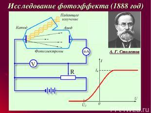 Исследование фотоэффекта (1888 год) А. Г. Столетов