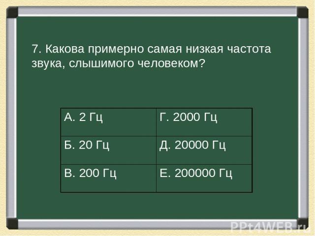 7. Какова примерно самая низкая частота звука, слышимого человеком? А. 2 Гц Г. 2000 Гц Б. 20 Гц Д. 20000 Гц В. 200 Гц Е. 200000 Гц