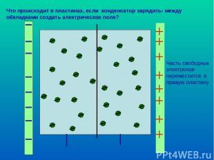 Что происходит в пластинах, если конденсатор зарядить- между обкладками создать