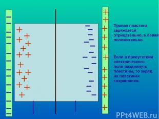 Правая пластина заряжается отрицательно, а левая- положительно Если в присутстви