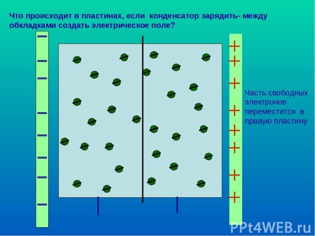 Что происходит в пластинах, если конденсатор зарядить- между обкладками создать электрическое поле? Часть свободных электронов переместится в правую пластину