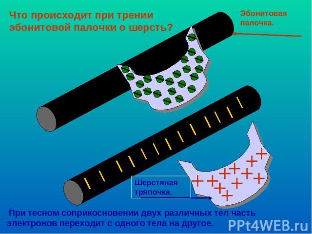 Эбонитовая палочка. Шерстяная тряпочка. Что происходит при трении эбонитовой палочки о шерсть? При тесном соприкосновении двух различных тел часть электронов переходит с одного тела на другое.