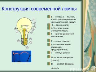 Конструкция современной лампы 1— колба; 2— полость колбы (вакуумированная или