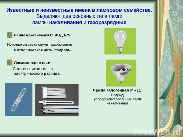 Известные и неизвестные имена в ламповом семействе. Выделяют два основных типа ламп: лампы накаливания и газоразрядные Лампа накаливания СТАНД А75 Источником света служит раскаленная металлическая нить (спираль) Люминесцентные Свет возникает из-за э…