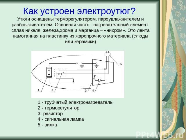 Как устроен электроутюг? Утюги оснащены терморегулятором, пароувлажнителем и разбрызгивателем. Основная часть - нагревательный элемент сплав никеля, железа,хрома и марганца – «нихром». Это лента намотанная на пластинку из жаропрочного материала (слю…