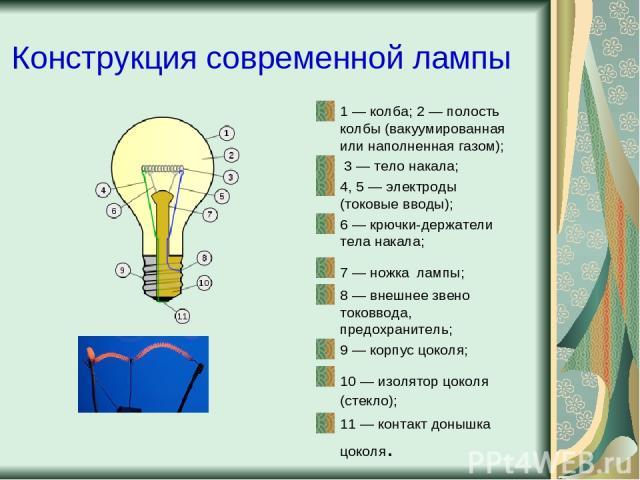Конструкция современной лампы 1— колба; 2— полость колбы (вакуумированная или наполненная газом); 3— тело накала; 4, 5— электроды (токовые вводы); 6— крючки-держатели тела накала; 7— ножка лампы; 8— внешнее звено токоввода, предохранитель; 9…