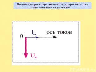 Векторная диаграмма при наличии в цепи переменного тока только емкостного сопрот