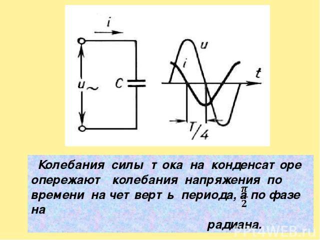 Колебания силы тока на конденсаторе опережают колебания напряжения по времени на четверть периода, а по фазе на радиана.