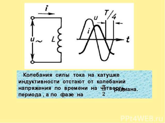 Колебания силы тока на катушке индуктивности отстают от колебаний напряжения по времени на четверть периода , а по фазе на радиана.