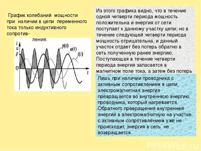 Из этого графика видно, что в течение одной четверти периода мощность положительна и энергия от сети поступает к данному участку цепи; но в течение следующей четверти периода мощность отрицательна, и данный участок отдает без потерь обратно в сеть п…