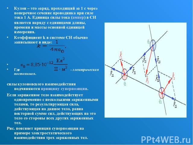 Кулон – это заряд, проходящий за 1с через поперечное сечение проводника при силе тока 1А. Единица силы тока (ампер) в СИ является наряду с единицами длины, времени и массы основной единицей измерения. Коэффициент k в системе СИ обычно записывают в…
