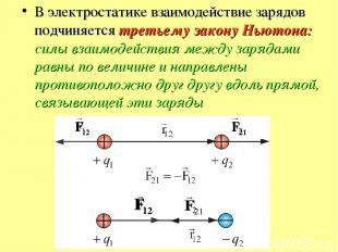 В электростатике взаимодействие зарядов подчиняется третьему закону Ньютона: сил