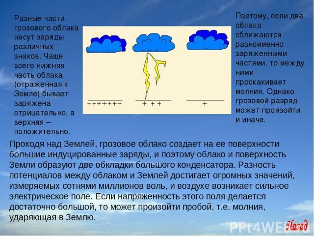 Проходя над Землей, грозовое облако создает на ее поверхности большие индуцированные заряды, и поэтому облако и поверхность Земли образуют две обкладки большого конденсатора. Разность потенциалов между облаком и Землей достигает огромных значений, и…