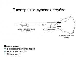 Электронно-лучевая трубка Применение: в кинескопах телевизора В осциллографах В