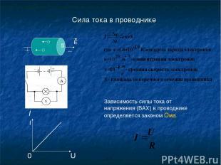 Сила тока в проводнике I Зависимость силы тока от напряжения (ВАХ) в проводнике