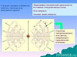 3. Каковы основные особенности, свойства, структура поля движущихся зарядов? Дви