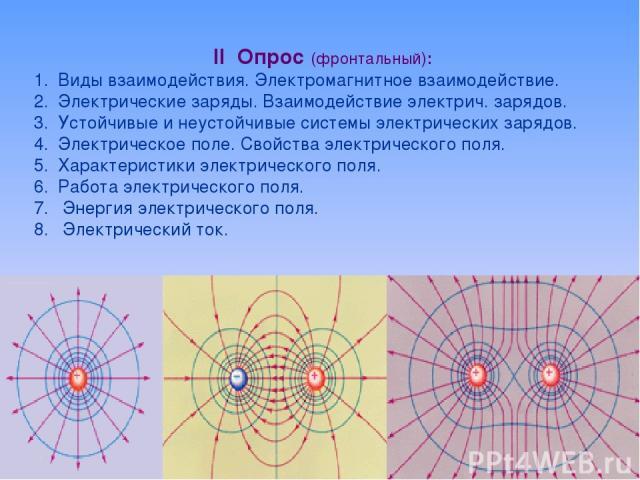 II Опрос (фронтальный): Виды взаимодействия. Электромагнитное взаимодействие. Электрические заряды. Взаимодействие электрич. зарядов. Устойчивые и неустойчивые системы электрических зарядов. Электрическое поле. Свойства электрического поля. Характер…