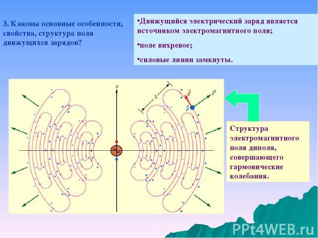 3. Каковы основные особенности, свойства, структура поля движущихся зарядов? Движущийся электрический заряд является источником электромагнитного поля; поле вихревое; силовые линии замкнуты. Структура электромагнитного поля диполя, совершающего гарм…