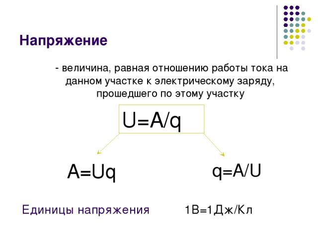 Напряжение - величина, равная отношению работы тока на данном участке к электрическому заряду, прошедшего по этому участку U=A/q A=Uq q=A/U Единицы напряжения 1В=1Дж/Кл