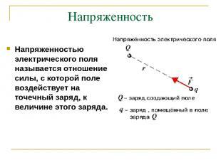 Напряженность Напряженностью электрического поля называется отношение силы, с ко