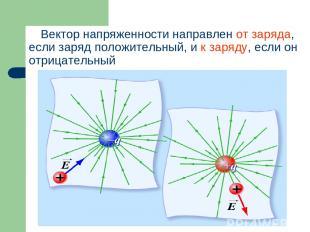 Вектор напряженности направлен от заряда, если заряд положительный, и к заряду,