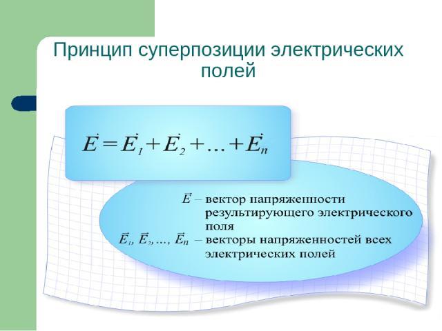 Принцип суперпозиции электрических полей
