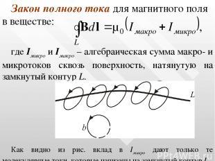 Закон полного тока для магнитного поля в веществе: где Iмикро и Iмакро – алгебра