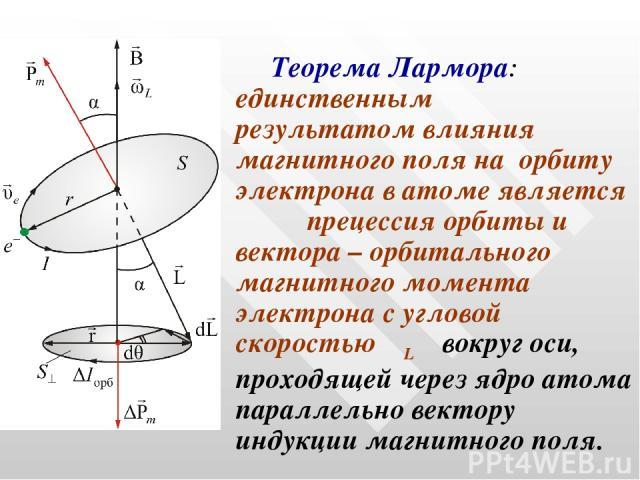 Теорема Лармора: единственным результатом влияния магнитного поля на орбиту электрона в атоме является прецессия орбиты и вектора – орбитального магнитного момента электрона с угловой скоростью ωL вокруг оси, проходящей через ядро атома параллельно …