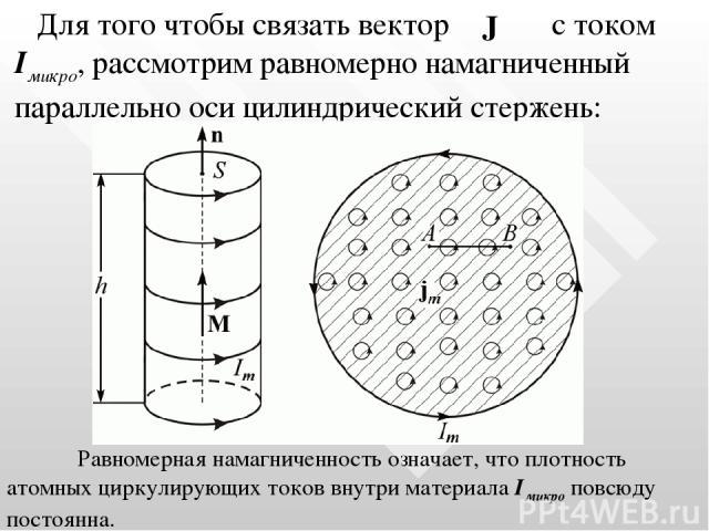 Для того чтобы связать вектор с током Iмикро, рассмотрим равномерно намагниченный параллельно оси цилиндрический стержень: Равномерная намагниченность означает, что плотность атомных циркулирующих токов внутри материала Iмикро повсюду постоянна.