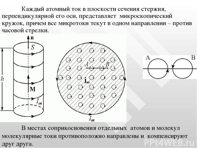 Каждый атомный ток в плоскости сечения стержня, перпендикулярной его оси, представляет микроскопический кружок, причем все микротоки текут в одном направлении – против часовой стрелки. В местах соприкосновения отдельных атомов и молекул молекулярные…