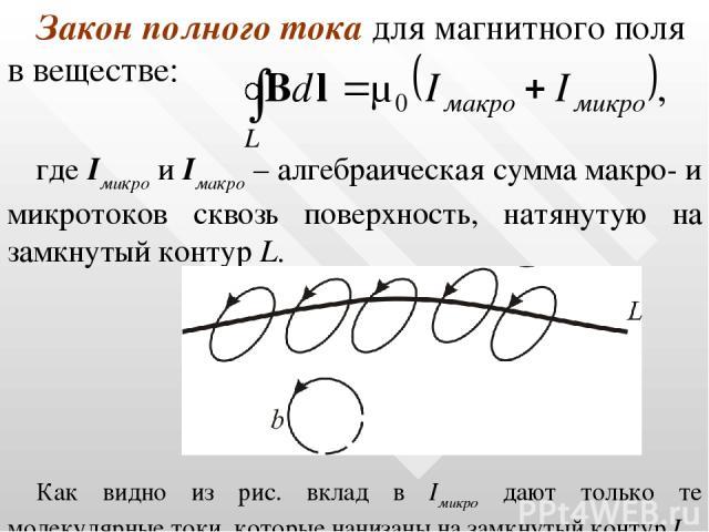 Закон полного тока для магнитного поля в веществе: где Iмикро и Iмакро – алгебраическая сумма макро- и микротоков сквозь поверхность, натянутую на замкнутый контур L. Как видно из рис. вклад в Iмикро дают только те молекулярные токи, которые нанизан…