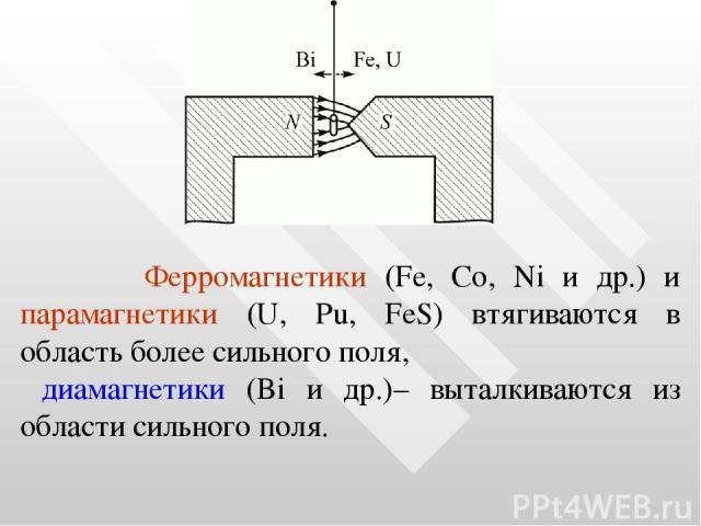 Ферромагнетики (Fe, Co, Ni и др.) и парамагнетики (U, Pu, FeS) втягиваются в область более сильного поля, диамагнетики (Bi и др.)– выталкиваются из области сильного поля.