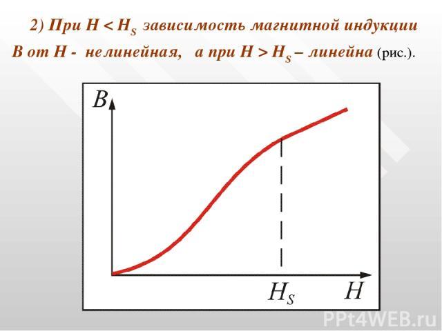 2) При Н < HS зависимость магнитной индукции В от Н - нелинейная, а при Н > HS – линейна (рис.). Рис. 13.6