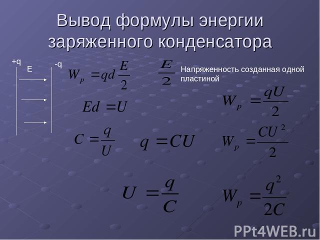 Вывод формулы энергии заряженного конденсатора Е +q -q Напряженность созданная одной пластиной