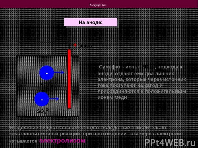 Электролиз На аноде: + (анод) - - Выделение вещества на электродах вследствие окислительно – восстановительных реакций при прохождении тока через электролит называется электролизом Сульфат - ионы SO42- , подходя к аноду, отдают ему два лишних электр…